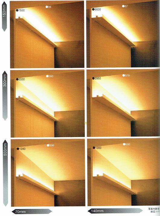 コーブ照明検証